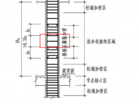 柱纵筋搭接错开区箍筋是否加密?