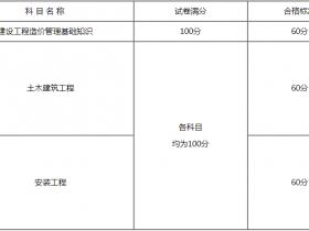 2019年广西二级造价考试成绩公布