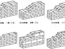 砖用量、砂浆用量怎么计算,终于搞明白了!!