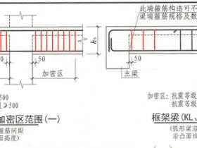 梁的箍筋加密区