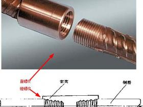 钢筋接头直螺纹与锥螺纹的区别