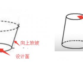 cass软件里dtm法计算土方量,向上放坡和向下放坡什么意思?
