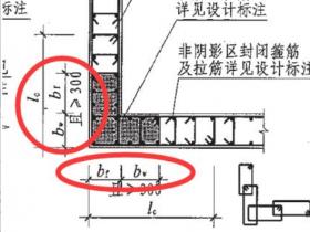 约束边缘图中字母bw,bf是什么意思?