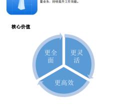 广联达GTJ2021操作手册