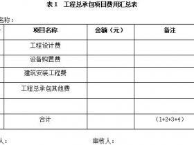 浙江发布《工程总承包计价规则》征求意见稿!