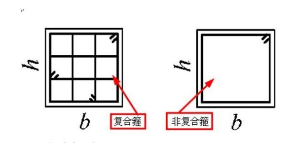 什么是复合箍筋和非复合箍筋?