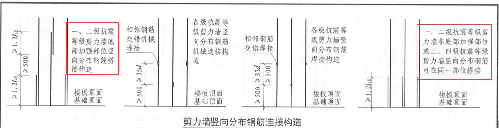 墙类构件纵筋搭接率是25%、50%、100%?