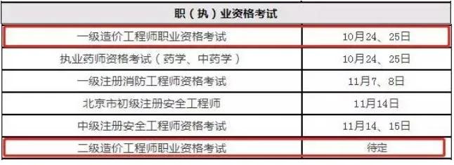 2020年六省二造考试时间最新公布汇总