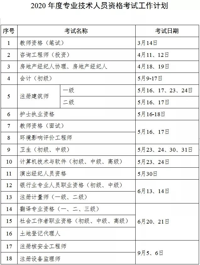 四川2020年二级造价师考试时间