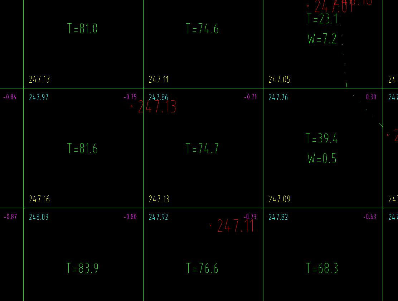 南方cass方格网计算土方,蓝色数字和黄色数字代表什么?