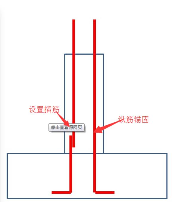 设置插筋和纵筋锚固的区别是什么?