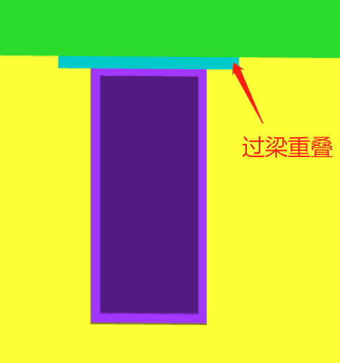 门窗离地高度到建筑地面还是结构地面?