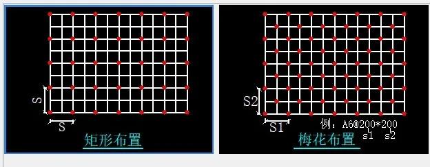 矩形布置和梅花形布置的区别?