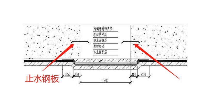 止水钢板如何计算?