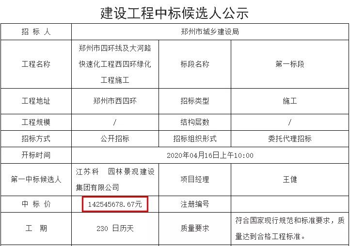 2.65亿的标黄了!项目经理业绩涉嫌造假,被取消第一中标候选人资格!