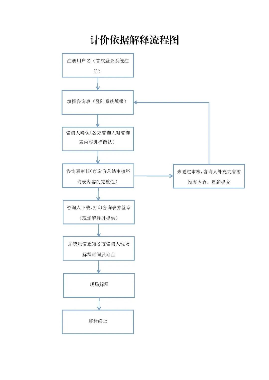 重庆市住房和城乡建设委员会关于进一步做好计价依据解释及造价纠纷调解工作的通知