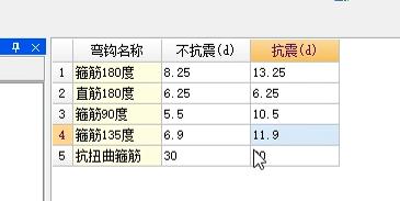 为什么箍筋弯钩由11.9d变成了13.57d?