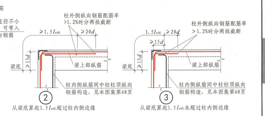 框支柱是什么意思?框支柱是转换柱吗?框支柱和框架柱的区别?