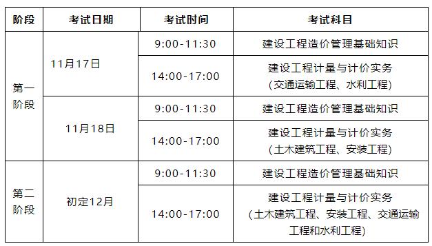 广东2020二级造价师报名时间公布