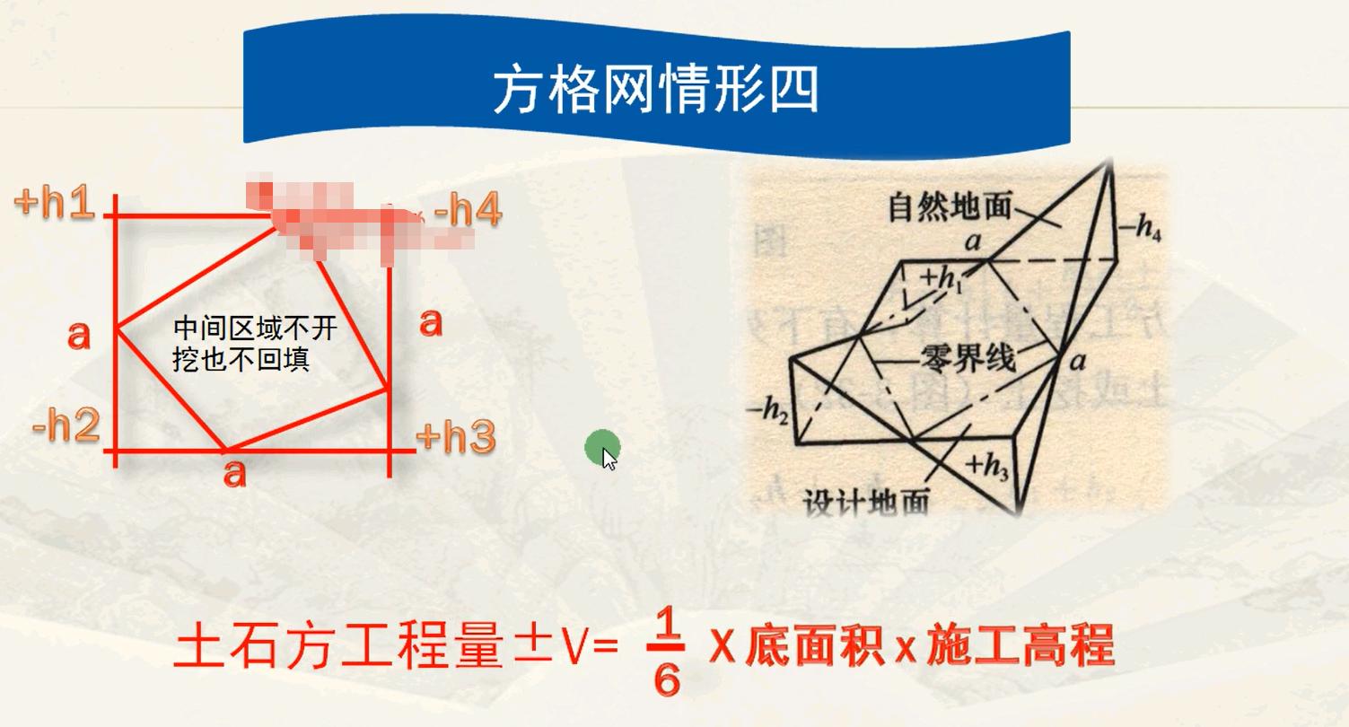 方格网手算土方量计算公式