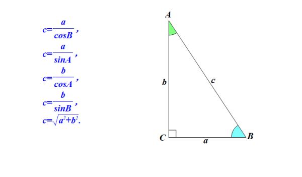 一张图片教你学会三角函数