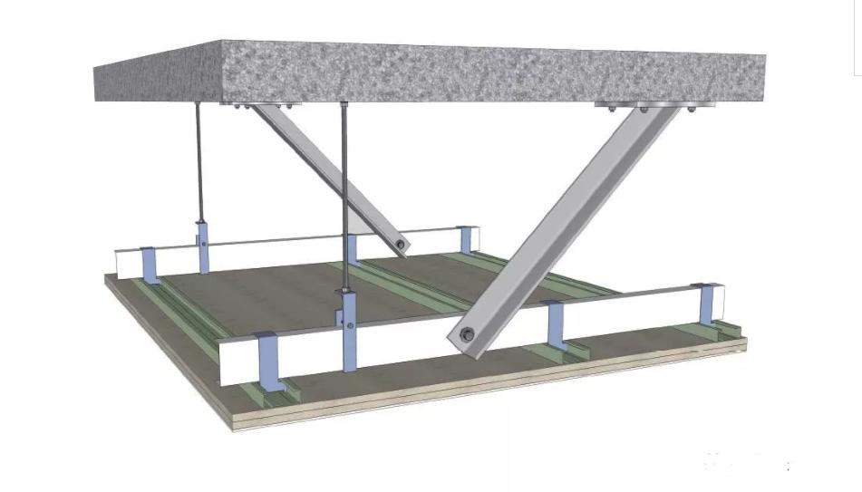 什么叫吊顶转换层?反支撑?
