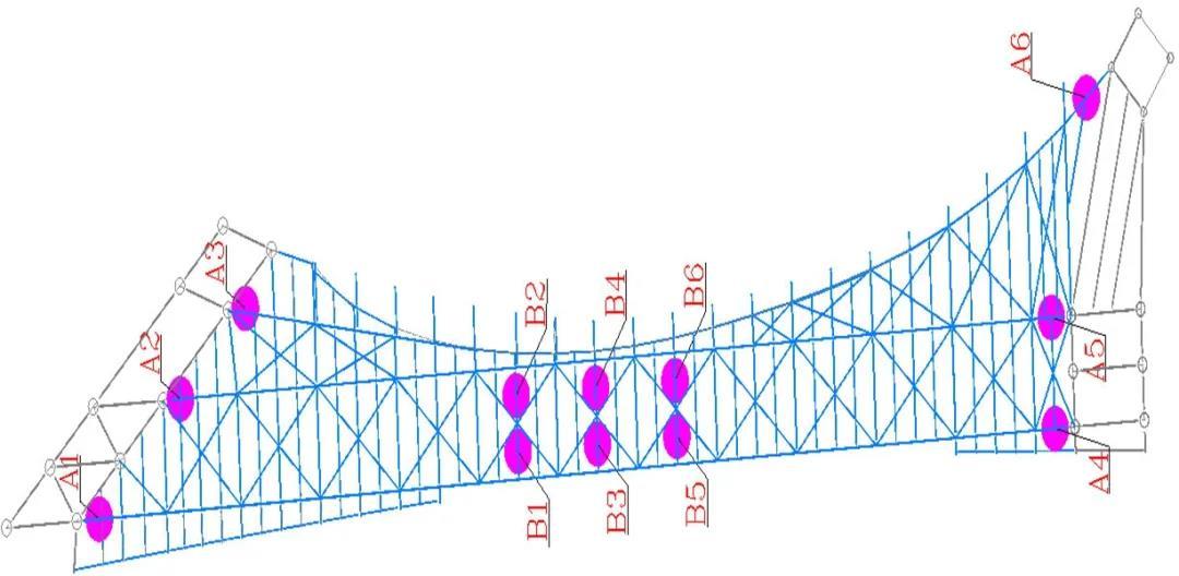 跨度150米,用钢量4200吨!国内单体建筑最大跨度空中连桥提升就位!