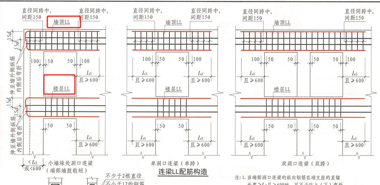 楼层连梁和顶层连梁的区别?