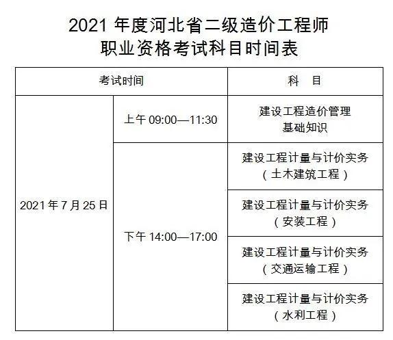 河北省2021年二级造价工程师报名时间出炉