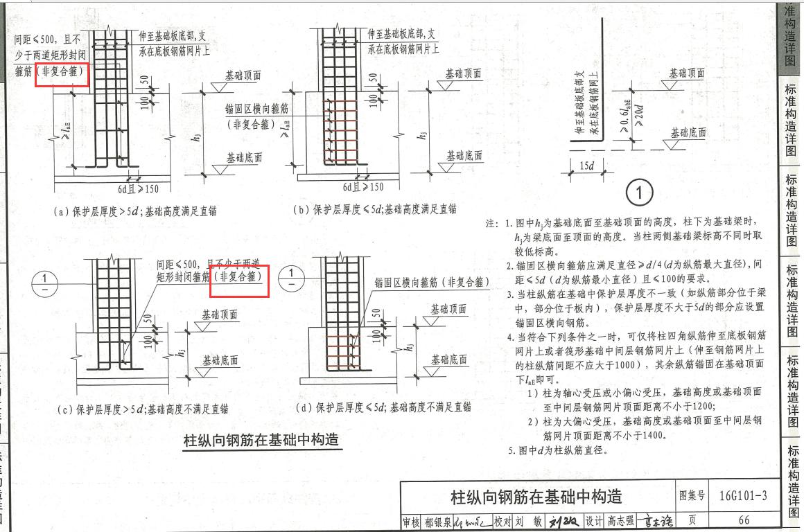 柱基础锚固区是否只计算外侧箍筋?