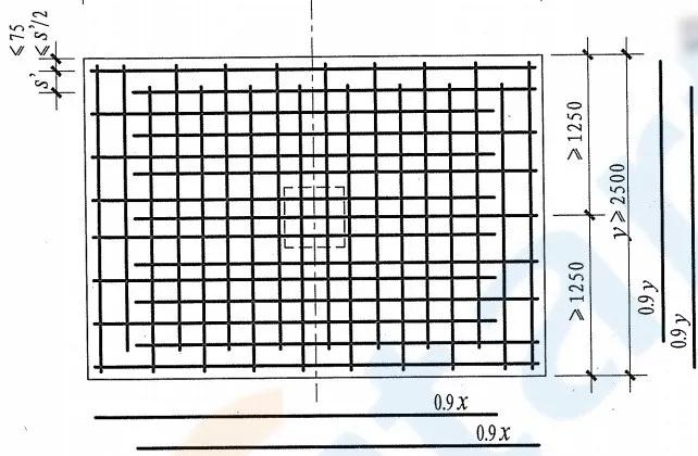 基础底板配筋长度缩短10%是什么意思?