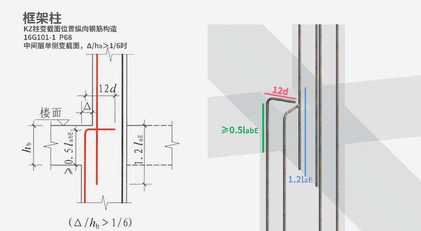 钢筋平法图集三维速查