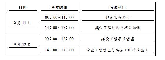 江苏:2021年一级建造师报名时间出炉