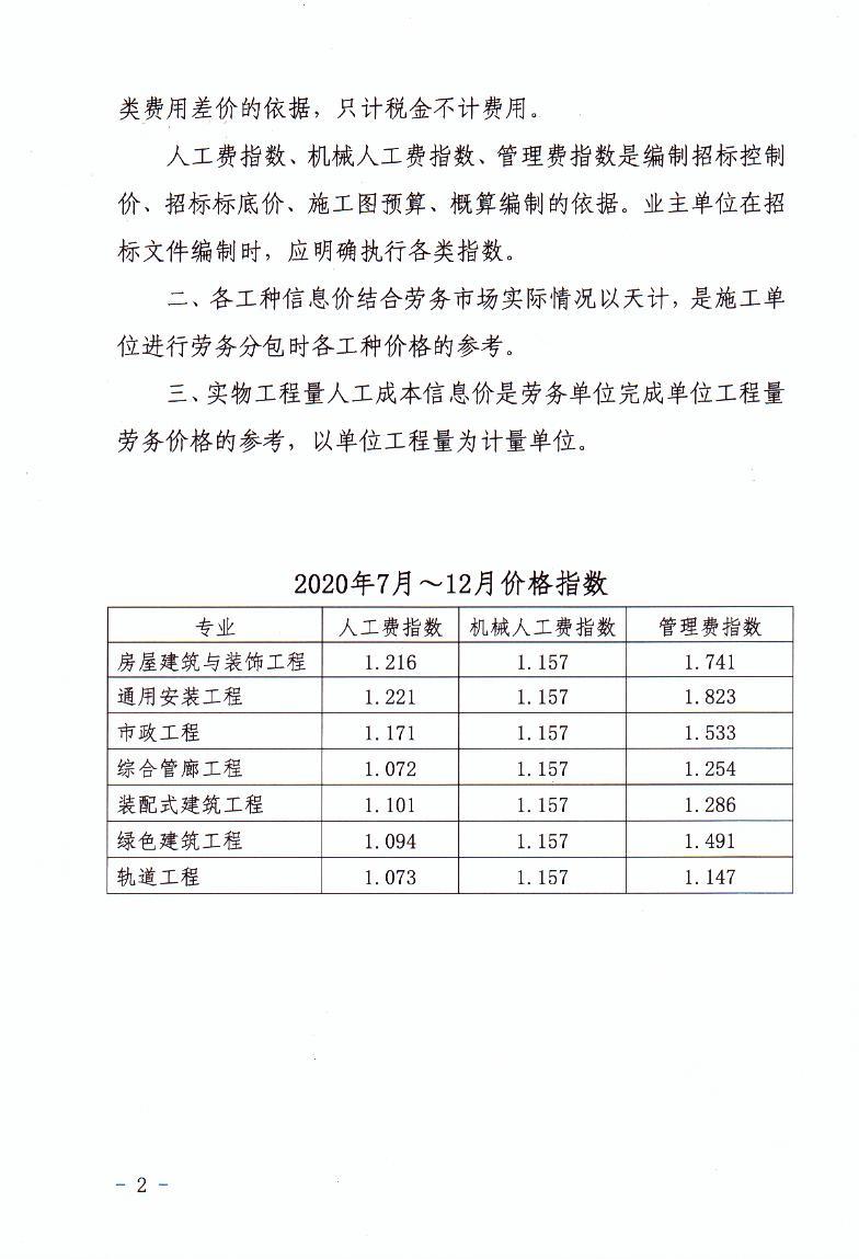 河南2020年7-12月人工价格指数工种信息价实物工程量人工成本